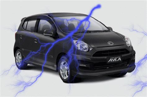 Daihatsu Ayla Backgrounds by Tag For Car Indicators Harga Kredit Daihatsu Ayla
