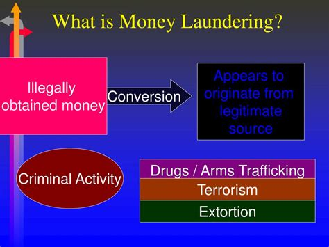 Anti Money Laundering Ppt Your Customer And Anti Money Laundering Powerpoint