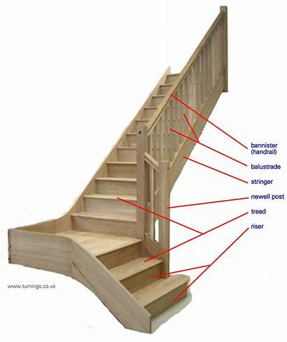 Stairs Staircase Terms Detailed Maintenance Practice Building