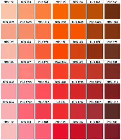 Pms Pantone Colors Chart Powder Coating Matching