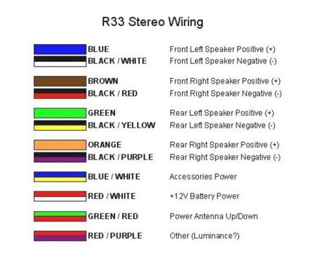 jvc car stereo wiring diagram color jvc car stereo wiring diagram fuse box and wiring diagram