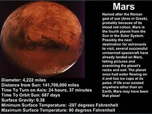 The Planet Called Mars In Our Universe | Wikybrew.com