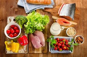 All About Nutrition And Balanced Diet  U2013 Detox Foods