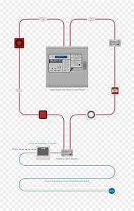 Security Panel Wiring Diagrams