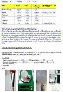 Gewicht Berechnen Dichte : sch lerversuch die dichte von fl ssigkeiten und gasen physik ganz einfach ~ Themetempest.com Abrechnung
