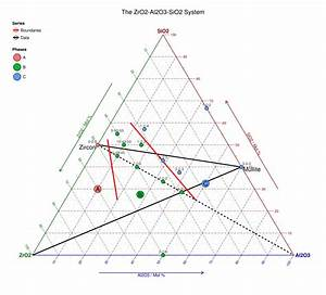 Can Anyone Suggest A Software For Plotting Gibbs Diagram