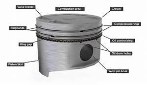 Wrist Pin Engine Diagram