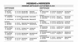 Minnesota Football Depth Chart Vs Michigan Wolverines