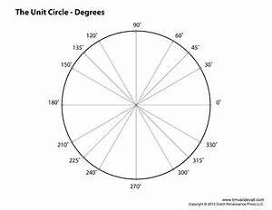 math 95 schusteff ccsf With 360 degree diagram