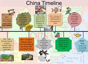 Australian History Timeline   Mr Price's Classroom