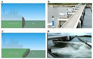Marina Barrage Mechanism  4   A  Mechanism  Showing