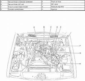 vacuum diagram 1999 volvo c70 vacuum free engine image With 1998 volvo s90 engine diagram 1998 free engine image for user manual