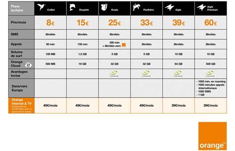 prix de la grille euromillion orange belgique revoit sa grille tarifaire et baisse les prix