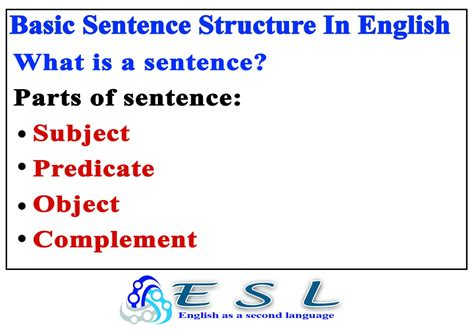 Basic Sentence Structure In Englishsubject, Predicate, Object & Complement