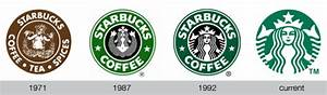 The evolution of brand name logos | Allison O'Keefe Designs
