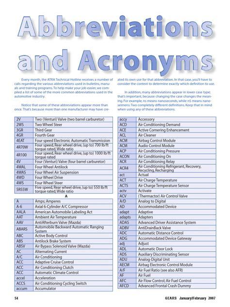 Chevy Fuse Box Abbreviations Diagrams Auto Wiring Diagram