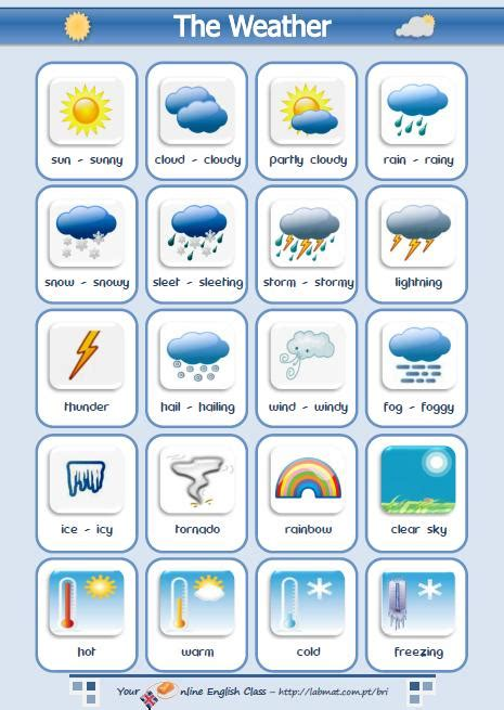 Printable Weather Flash Cards For Kids  Short Hairstyle 2013