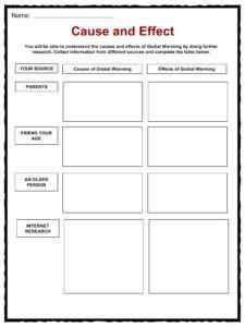global warming worksheet global warming facts worksheets information for