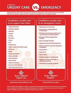15 best Urgent Care vs. ER images on Pinterest | Urgent ...