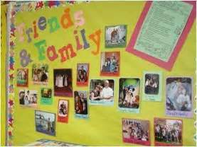 family tree bulletin board ideas for preschool 25 best family board preschool ideas on 615