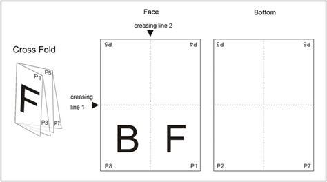A3 Size Folding Types A2 Size Folding Types