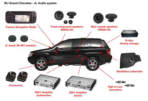 jeep grand wj jl audio system installation