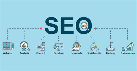 Whats Seo by What Is Seo And How Can It Grow My Business Bell Media