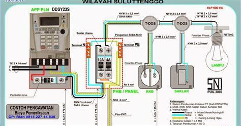 konsuil suluttenggo wiring diagram kwh meter