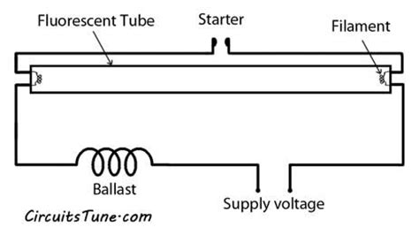 Fluorescent Light Wiring Diagram Tube Circuit