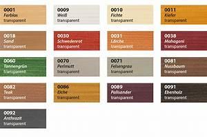 Holzlasur Farben Innen : carport mit holzlasur behandeln ~ Markanthonyermac.com Haus und Dekorationen