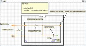 Representation Of While Loop In If Statement In Block Diagram - Discussion Forums