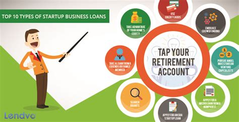 Top 10 Types Of Startup Business Loans