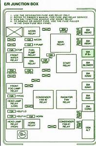 2007 Kia Spectra Main Fuse Box Diagram
