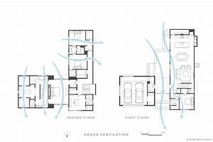 Cross Ventilation Through First And Second Floor Areas