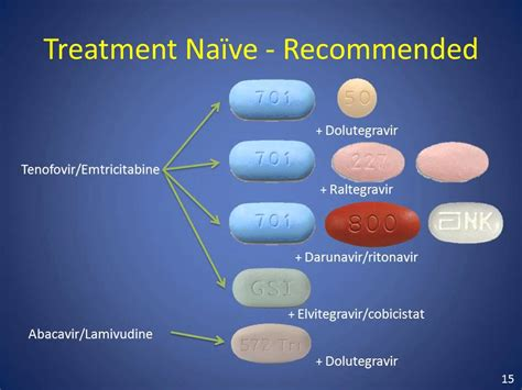 HIV AIDS Medication Treatment