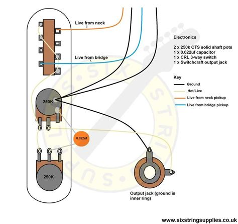 Capacitor Wiring Diagram For Guitar by Telecaster Thinline Wiring Guitar Wiring Diagrams