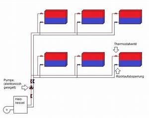 Hydraulischer Abgleich Heizkörper : hydraulischer abgleich jens knuth ~ Lizthompson.info Haus und Dekorationen