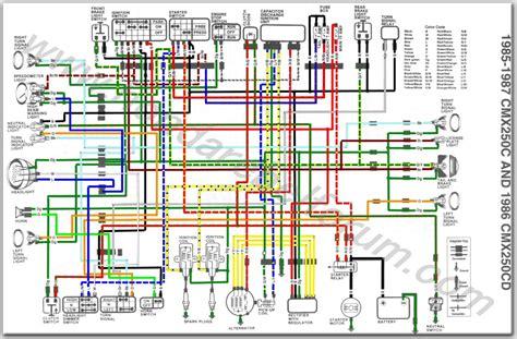 honda wave wiring diagram pdf schematic symbols diagram
