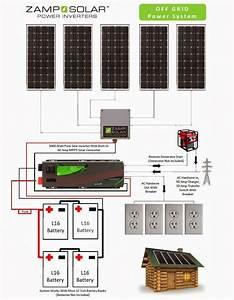 Zamp Solar Solar Off Grid Wiring Chart