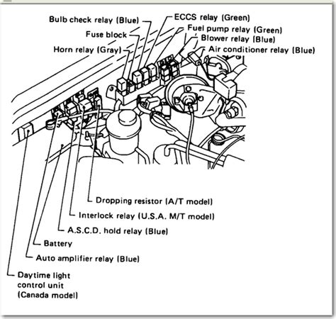 1995 Nissan Pathfinder Fuse Box Diagram by 2000 Nissan Pathfinder Radio Replacement Diagram Html