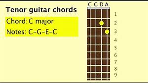 Playing The Tenor Guitar  Cgda