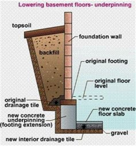 How water comes up through the floor to wall joint
