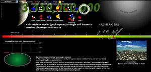 Solar System Evolution Timeline (page 3) - Pics about space