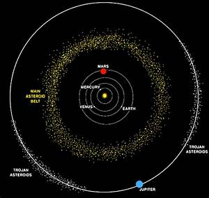 Mars Asteroid Belt - Pics about space