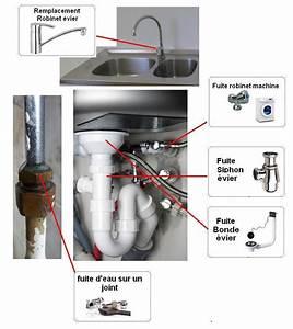 tous les fuites sur votre evier avec des tarifs With changer joint evier cuisine