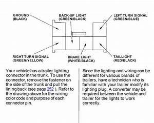 1996 Honda Accord Trailer Wiring Connection Diagram