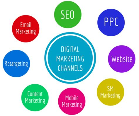 Digital Marketing Channels by Digital Marketing Simon Lam