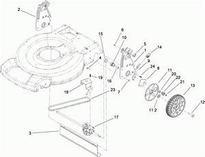 Toro Recycler Mower Parts