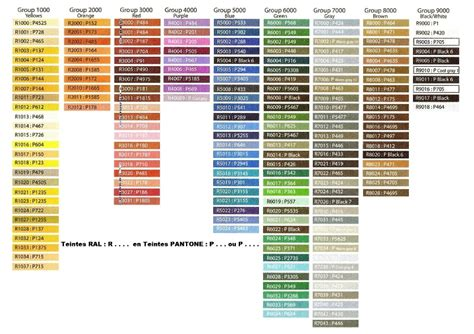 Best 25+ Pantone To Ral Ideas On Pinterest