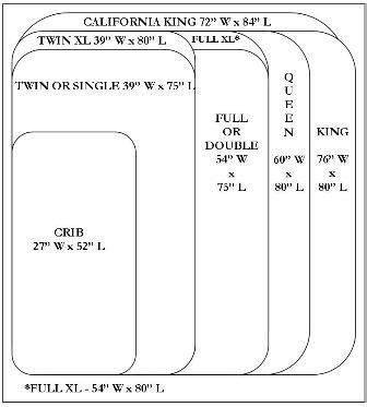 mattress size comparison mattress dimensions comparison diagram world